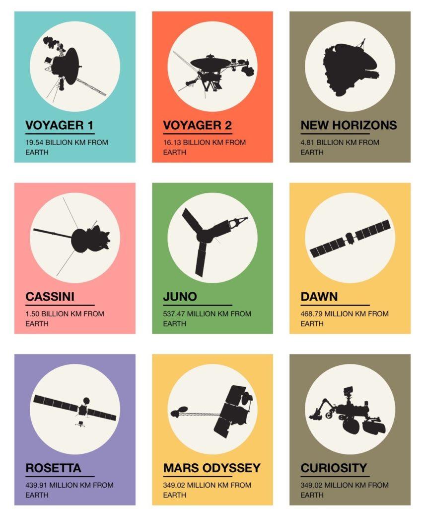 Sonda-espacial 53