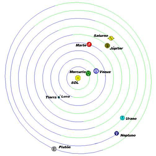 alineacion-de-planetas-7