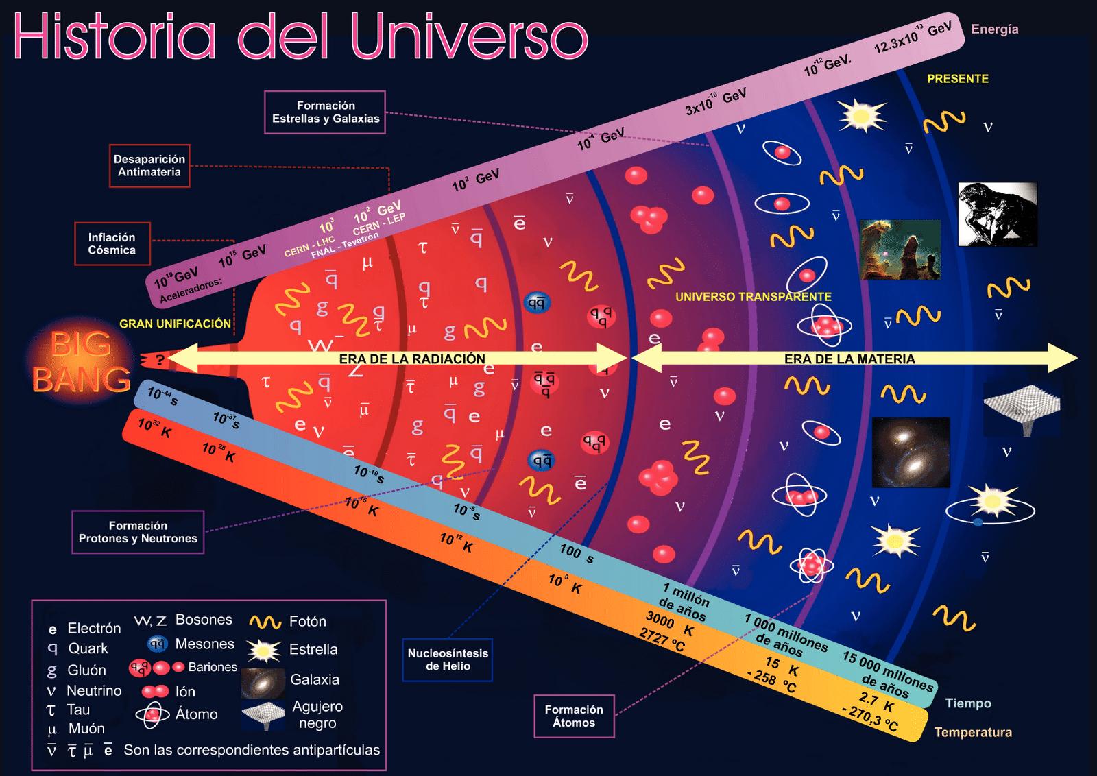 expansiondeluniverso123