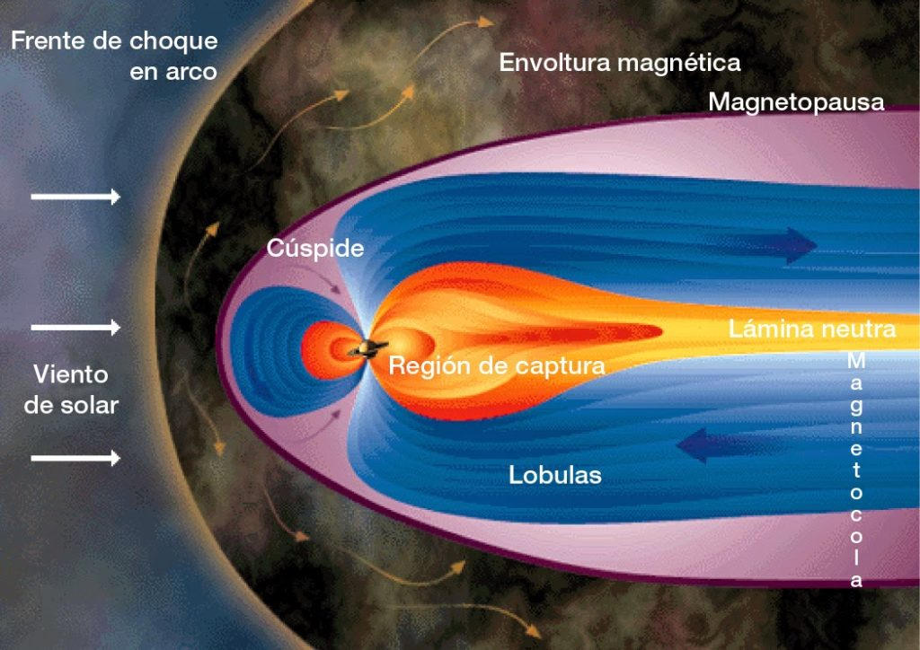magnetosfera 12