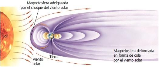 magnetosfera 14
