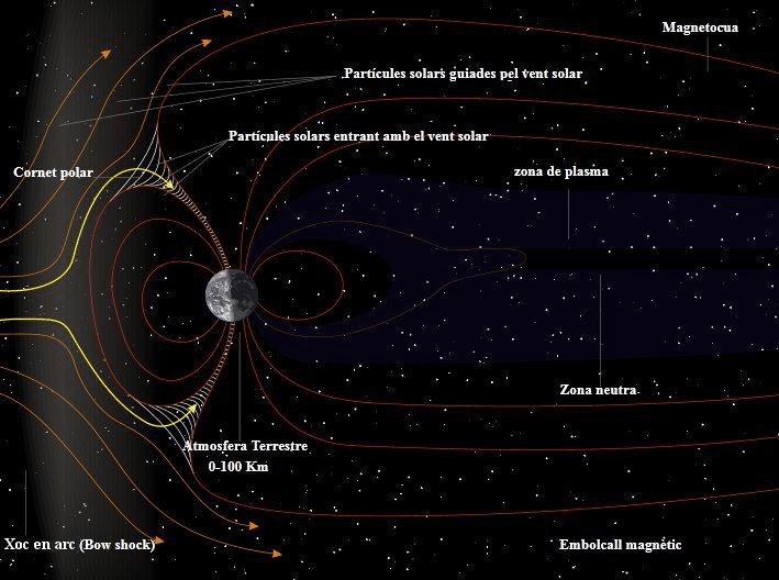 magnetosfera 3