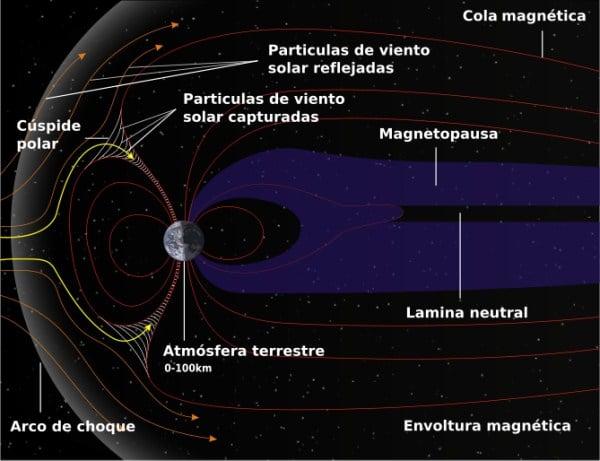 magnetosfera 4