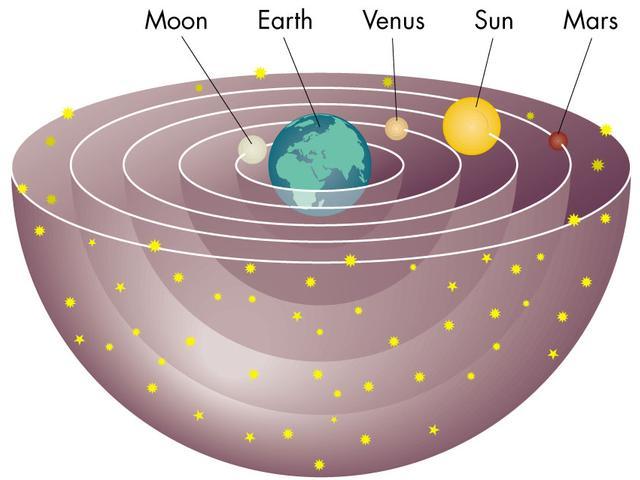 teoría de la gravedad-19