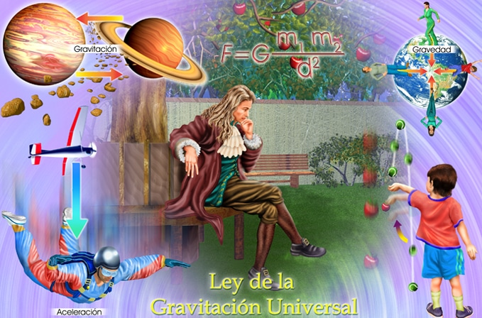 Resultado de imagen de La teoría de la gravedad de Newton