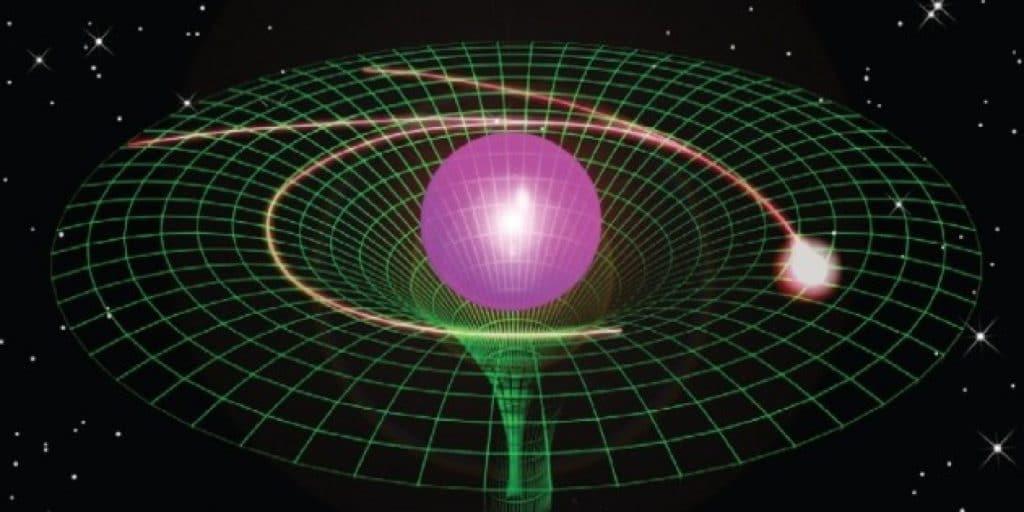 teoría de la gravedad-25