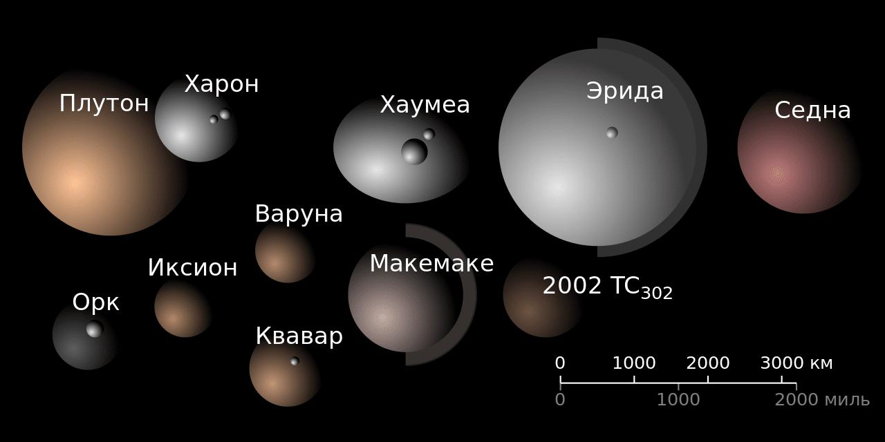 tipos-de-planetas-enanos