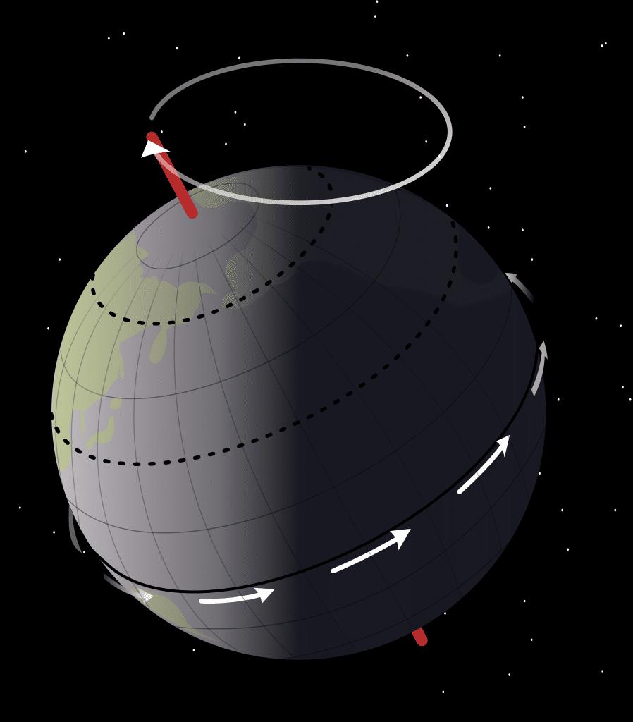 tipos-de-planetas-y-sus-movimientos
