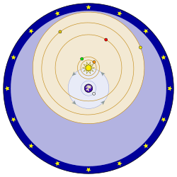 Tycho Brahe: Biografía, Teoría, Aportaciones, Obras y Más
