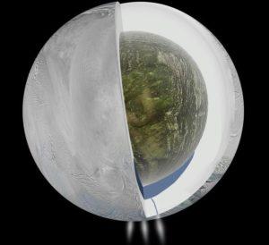 Luna Encelado, lo que aún no Sabes de este Satélite de Saturno