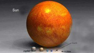 Descubre Aquí Todo Sobre el Tamaño del Universo
