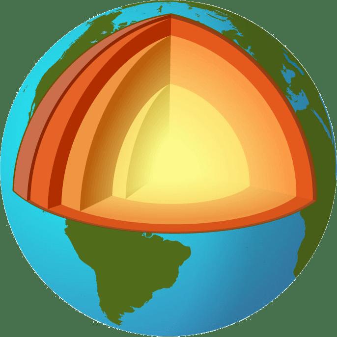 partes de la tierra y mas