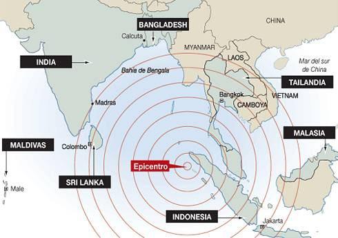 océano índico y más