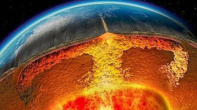 núcleo de la tierra y mas