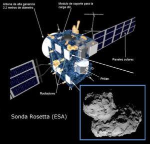 Sonda Rosetta, todo lo que no sabes sobre esta Sonda Espacial