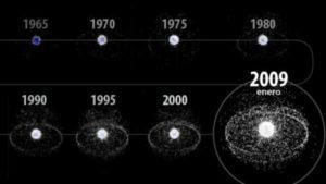 Basura Espacial: Definición, Tipos, Consecuencias, Soluciones y Más