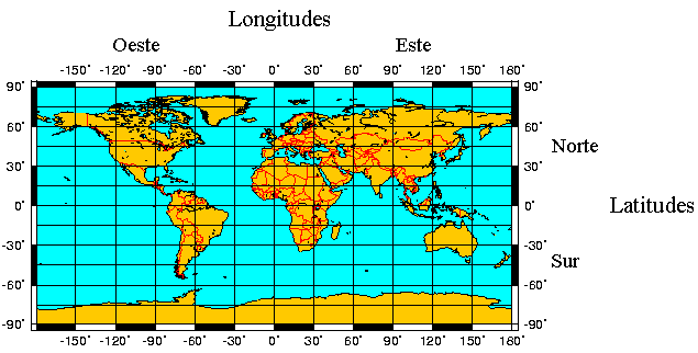 Altitud, Latitud y Longitud