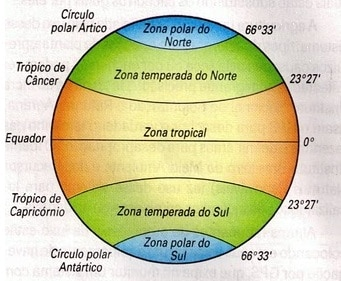 zonas termicas