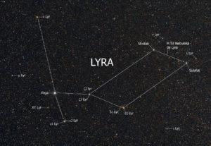 ¿Conoces la Constelación Lira?