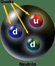 ¿Sabes qué es un Neutrón? Descubre todo sobre él aquí
