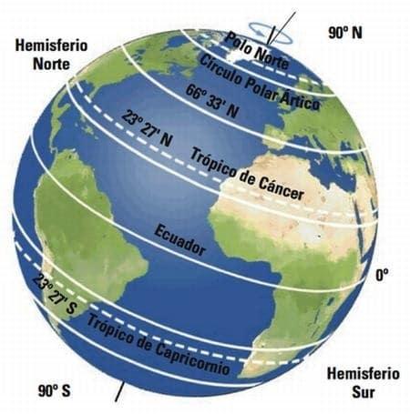 ecuador terrestre y mas
