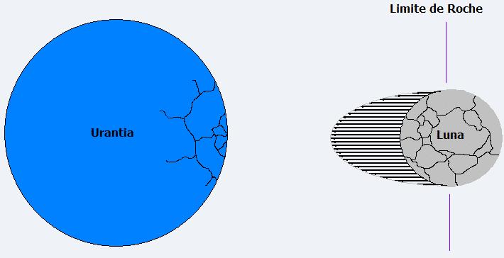 límite de roche y mas