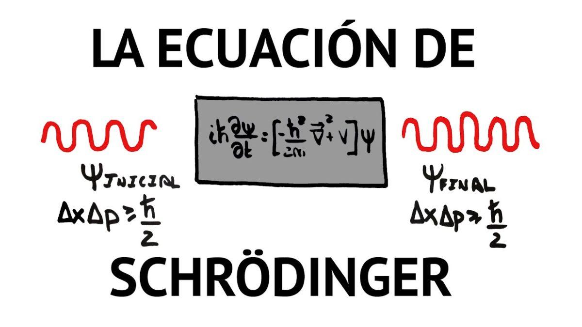 aportaciones de Schrodinger