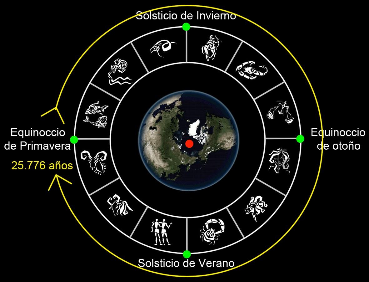 BIOGRAFIA DE HIPARCO