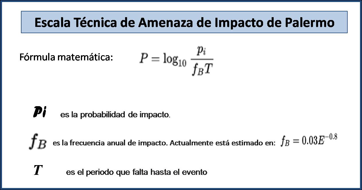 ESCALA DE PALERMO